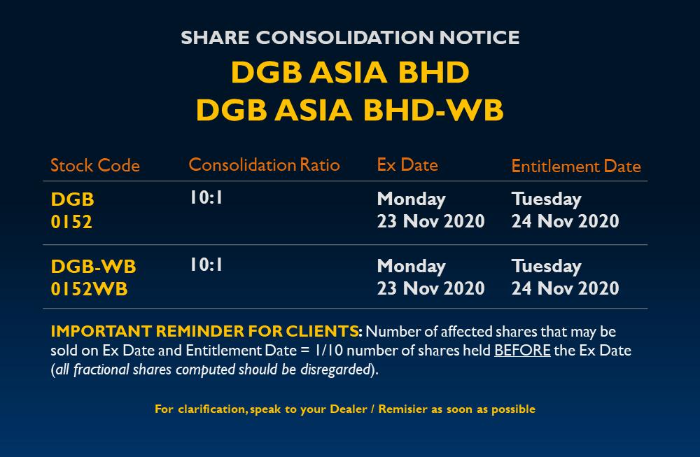 Share Consolidation