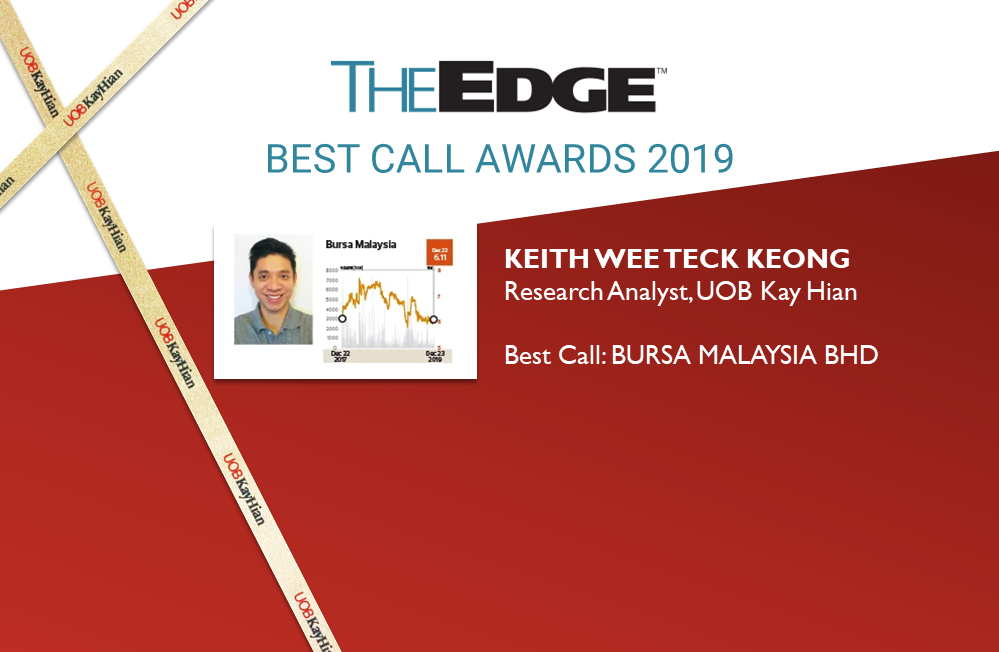 Best Call Awards 2019