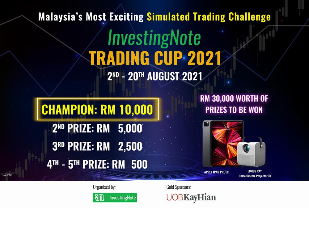 Virtual Trading Challenge