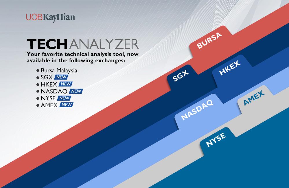 All New TechAnalyzer